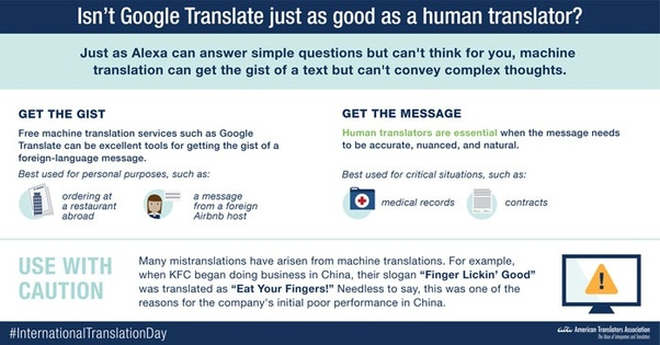 How accurate is Google Translate? - Quora