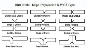What Is The Need For Edge Preparation In Welding Quora