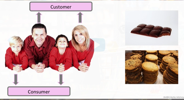 What is the difference between a customer and consumer? - Quora
