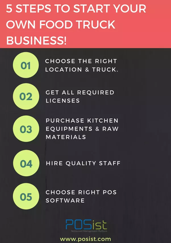 How To Start A Mobile Food Truck Business In India