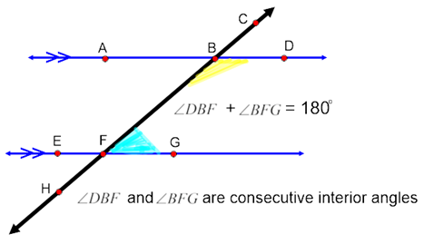 What Are Examples Of Consecutive Interior Angles Quora