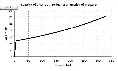 FUGACITY AND FUGACITY COEFFICIENT EPUB DOWNLOAD