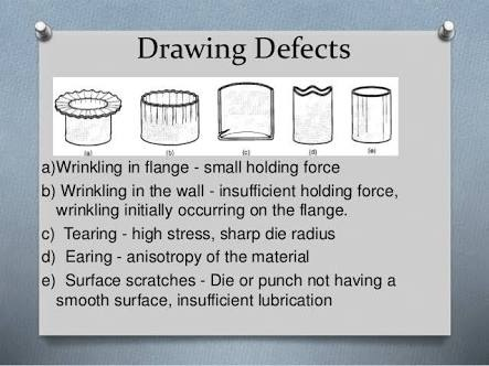 What Are The Defects In Metal Forming Process Quora
