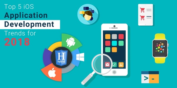 How much does it cost to publish a mobile app quora factors involve in mobile app development cost solutioingenieria Choice Image