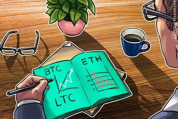 R Cryptocurrency Swing Trading L Nsamt