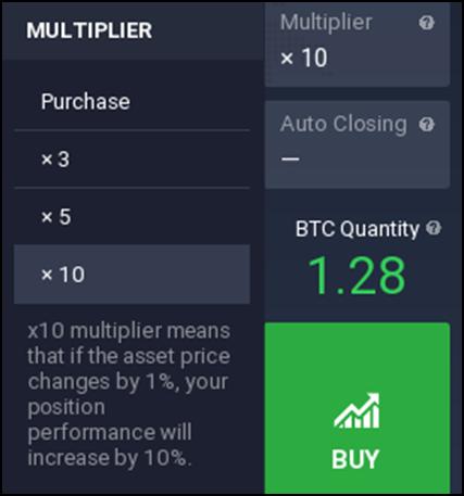 bitcoin x100
