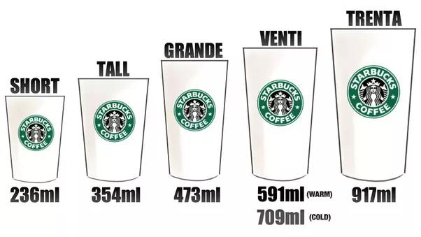 Starbucks Drink Sizes Oz
