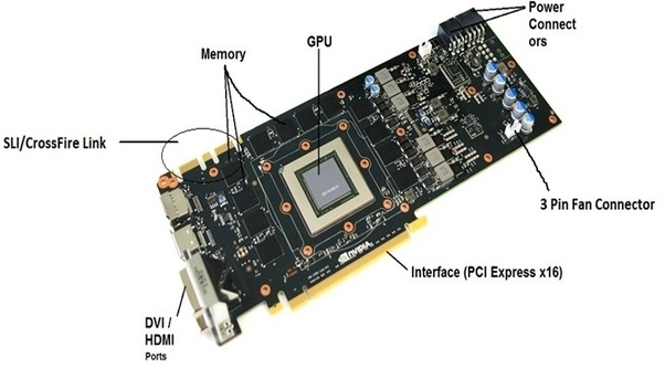 What is the difference among CPU, GPU, APU, FPGA, DSP, and Intel MIC