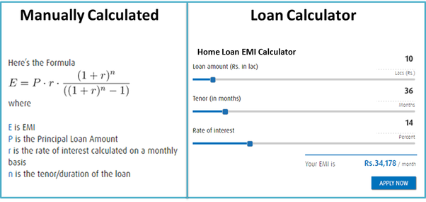 How to calculate EMI on home loan - Quora