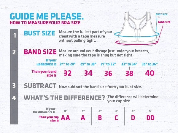 how are bra sizes measured quora