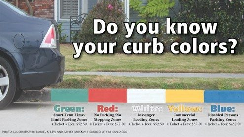 Parking A Green Painted Curb Means