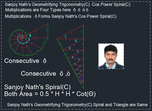 Why do you like trigonometry? - Quora