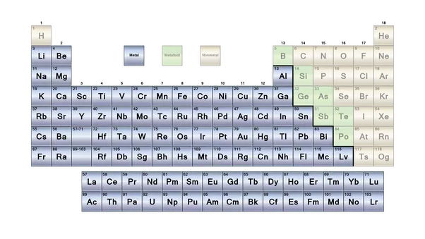 What is the total number of metals in the periodic table quora answer wiki urtaz Choice Image