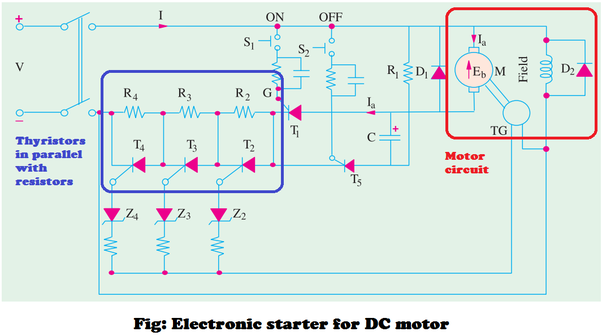 How is a face plate used in DC motors to control sd? - Quora Dcs Drive Wiring Diagram Dc on