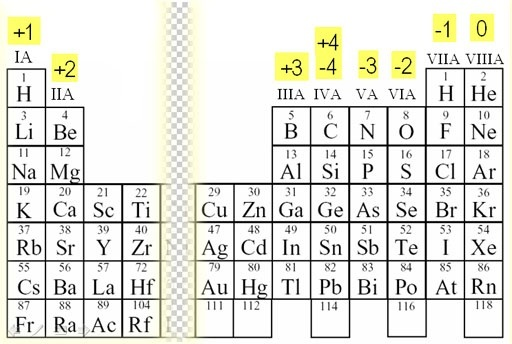 Naming inorganic chemicals the basics the educational blog quora for the purposes of naming there is a fourth type of element but there is just one element in this group hydrogen hydrogen is a nonmetal urtaz Images