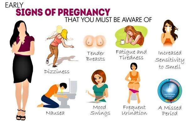 How does 1 week pregnancy look like
