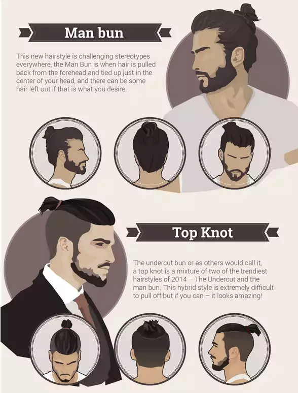 What Type Of Hair Style Is Allowed In Islam For Men Quora