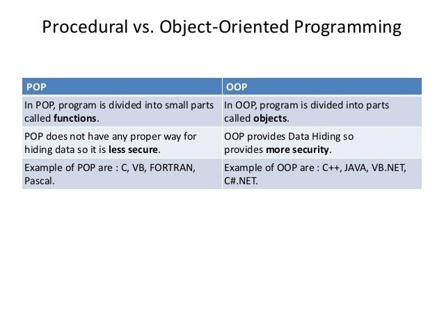 what is procedure oriented programming