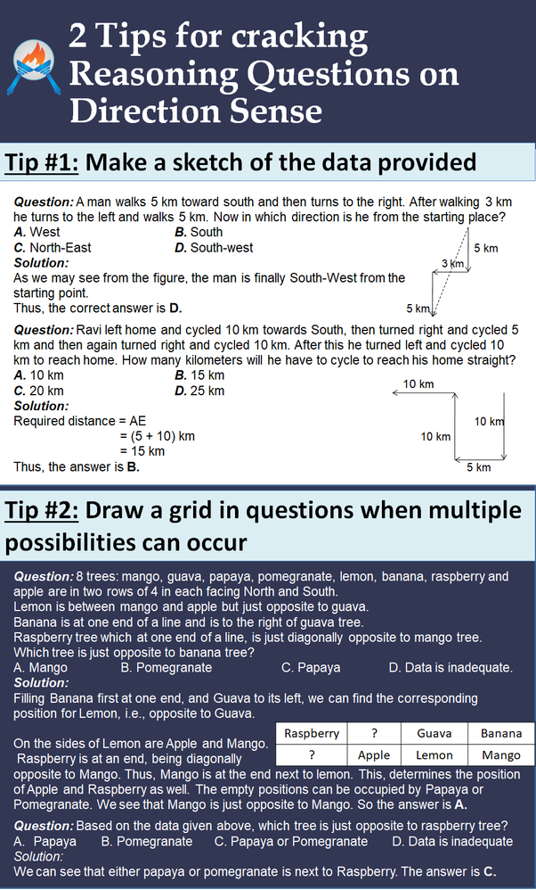 how to crack group discussion pdf