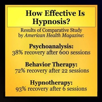 Is hypnosis real? - Quora
