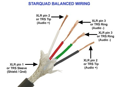 where can i find an adapter for 'four-conductor, two ... xlr wiring code mini jack to xlr wiring