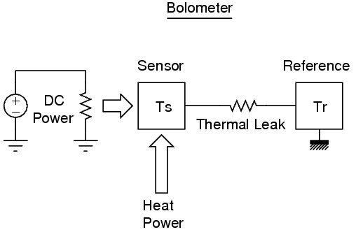 how do terahertz sensors work