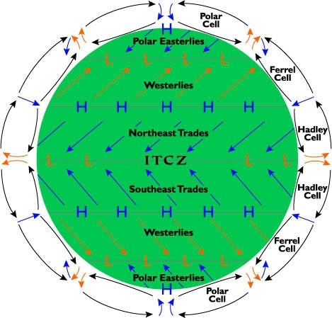 What Weather Conditions Occur At Itcz Inter Tropical Convergence