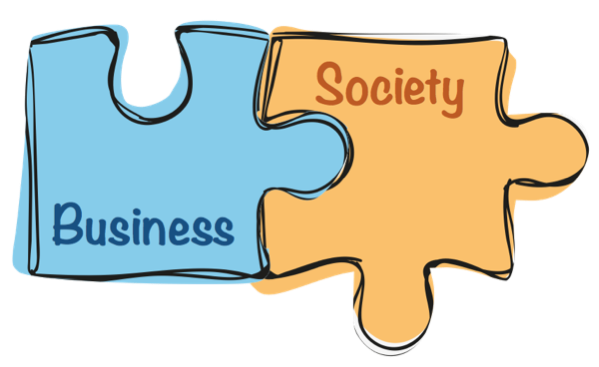 What Are Examples Of For Profit Social Entrepreneurship Startups