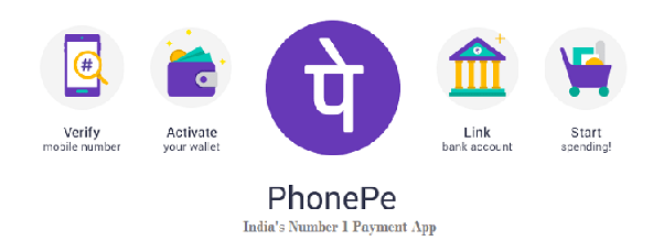 what is the maximum limit of a fund transfer using phonepe quora