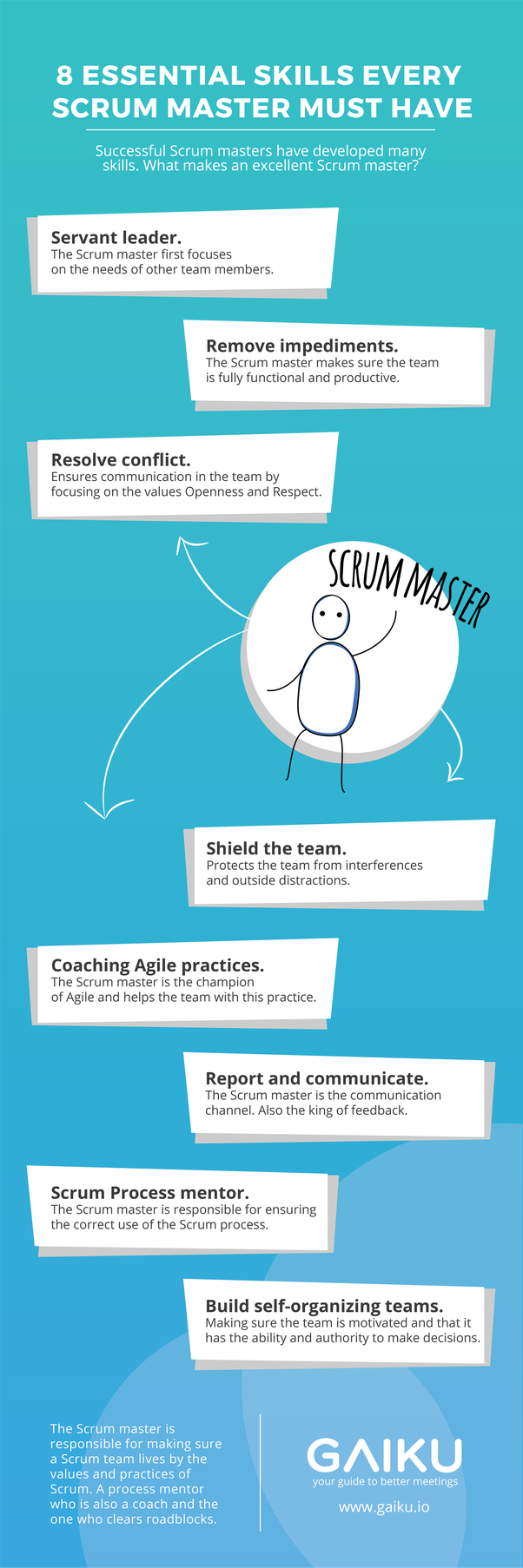 What Is A Scrum Master As A Job Skill Quora