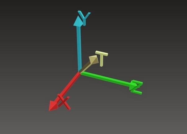 3 spatial dimensions