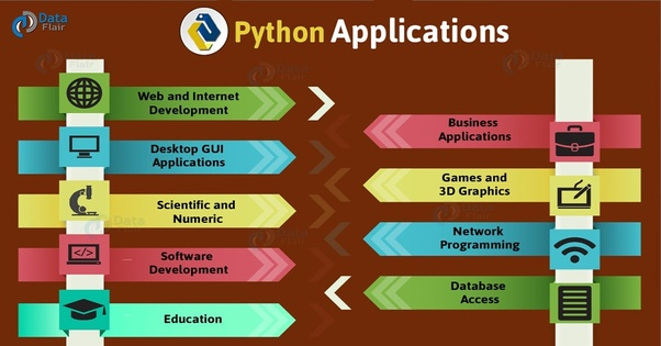 What exactly is Python? - Quora