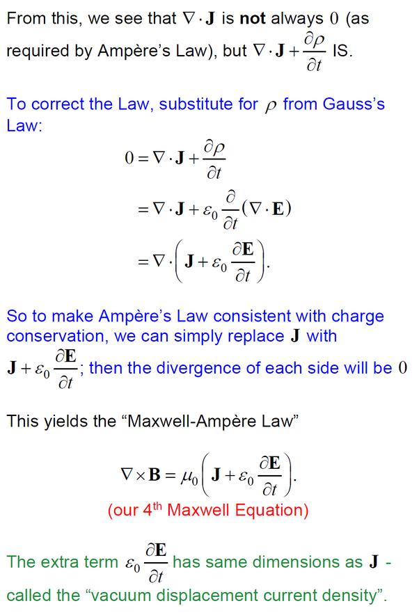 How did Maxwell fix Ampere's Law? - Quora