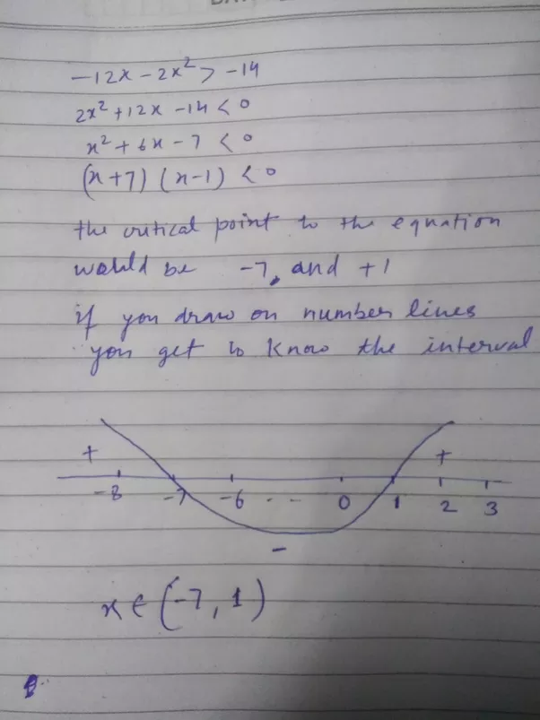 how to solve an inequality for x