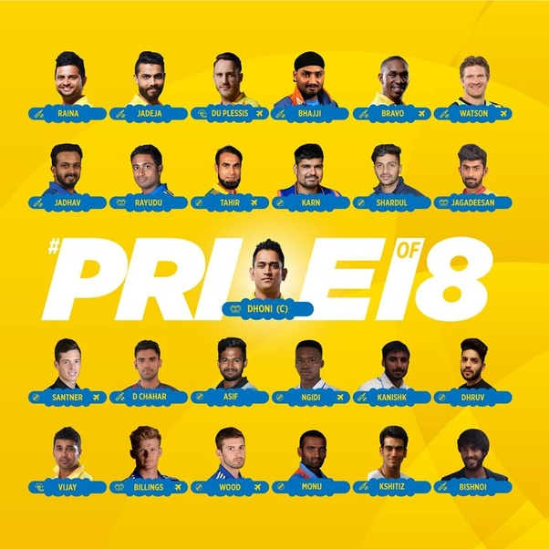 Which 11 Players Of Chennai Super Kings Will Be Correct