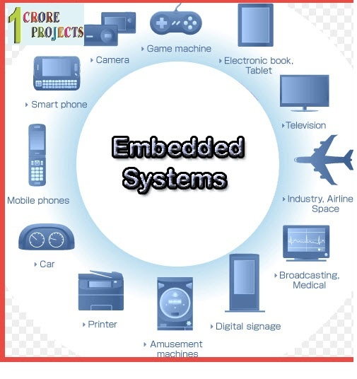 What is the best way to learn embedded systems software