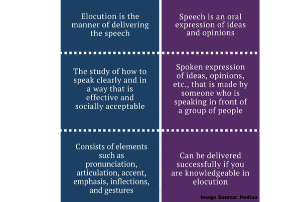 How to begin my speech for an elocution competition - Quora