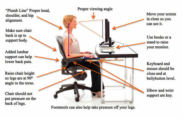 Ideal Height For A Desk Chair