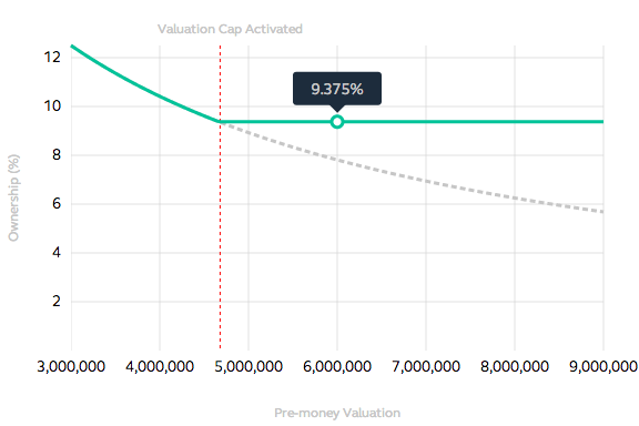 A valuation calculator for binance coin: fair price is $39.