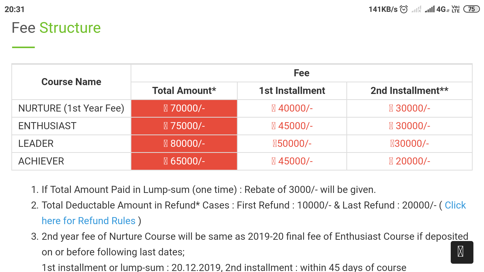 What is the total fee in Kota in ALLEN? Quora
