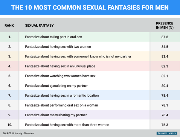 Sex fantasies women have