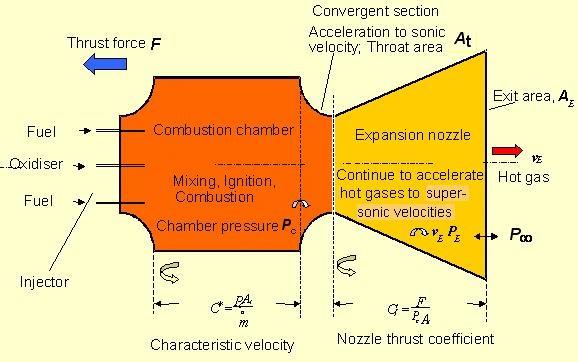 I am constructing a spacecraft of tantalum hafnium carbide