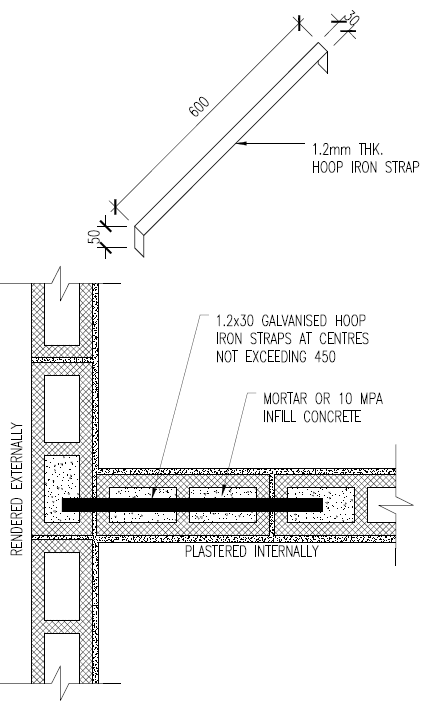 What are the steps in properly laying concrete blocks quora intersecting support walls are to have hoop iron ties in concrete filled blocks as per this diagram ccuart Image collections