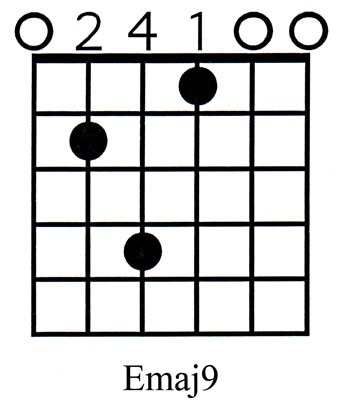 What was the hardest chord you\'ve ever played on a guitar? - Quora