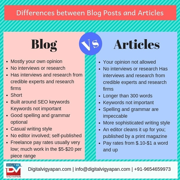 What Is The Difference Between A Part And Apart: What Is The Difference Between Article / Blog / Press