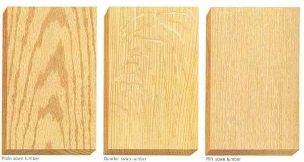 How Do I Identify Diffe Types Of Wood Veneer
