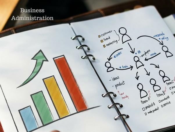 Financial Management 4th Sem Bba Question Paper