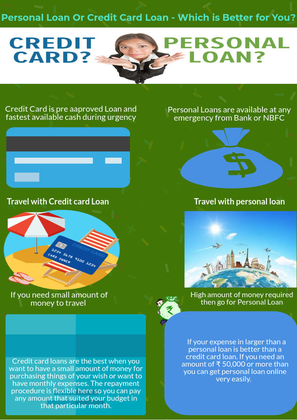 personal loans are cheaper than credit cards personal loans are considered as one of the costliest credit product the interest rate on a personal loan - Personal Loan On Credit Card