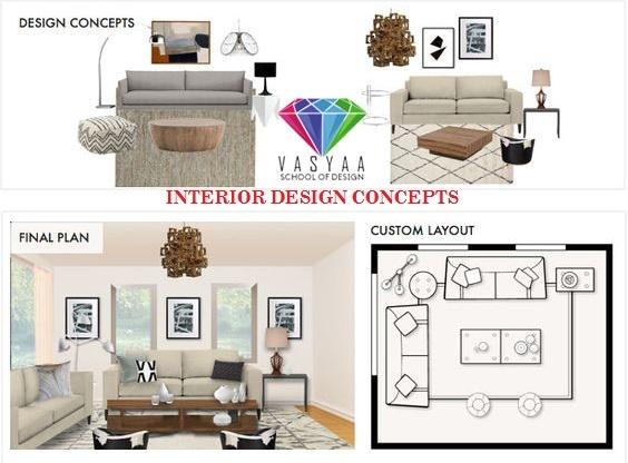 What Are The Concepts Of Interior Design Quora