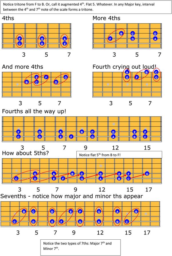 7 et 8 CORDES, guitares-et-basses, impro/composition, investigations Main-qimg-2dc2cf744ae8ad9b170544600a12ea89